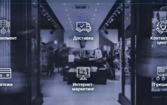 Преимущества и особенности ведения бизнеса онлайн